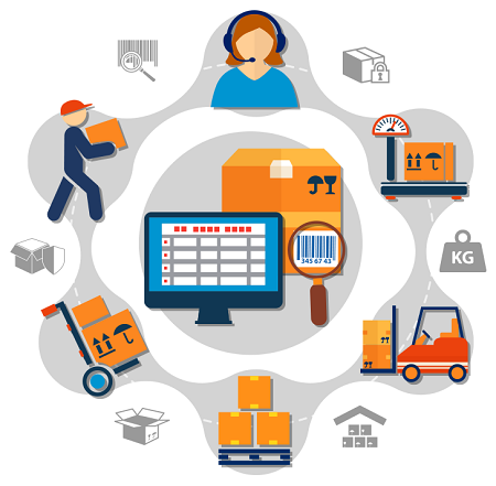 Image Represents The Process of Inventory Management Software.